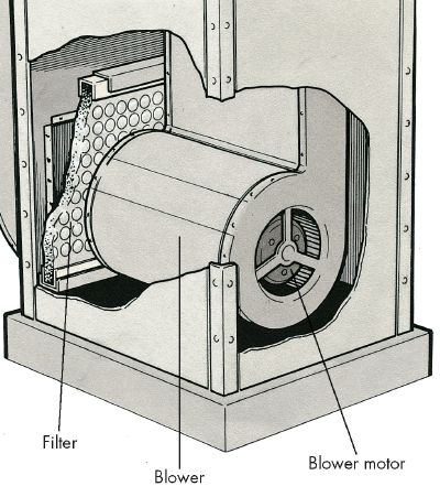 how-to-clean-a-furnace-1