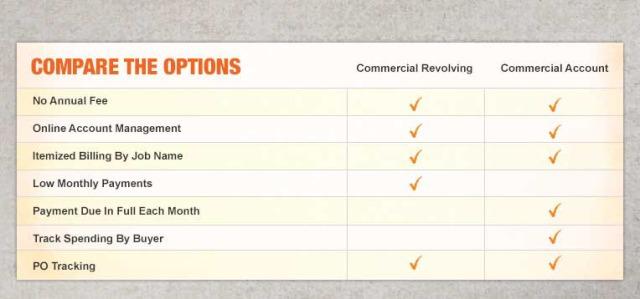 pro-card-comparison-chart-modal