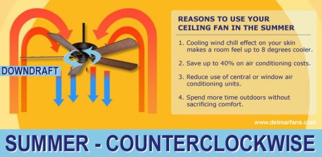 ceiling fan, counterclockwise, summer, downdraft