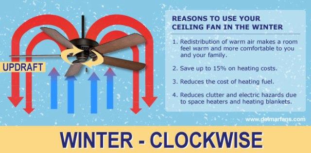 winter, ceiling fans, updraft, clockwise